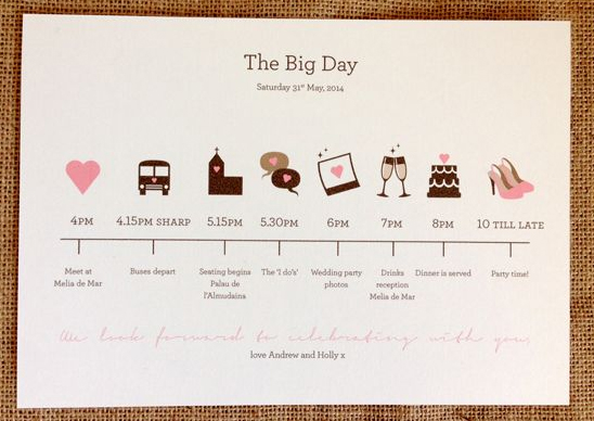 The Ilrated Design Provides A Quick Glance Break Down Of Day S Wedding Events